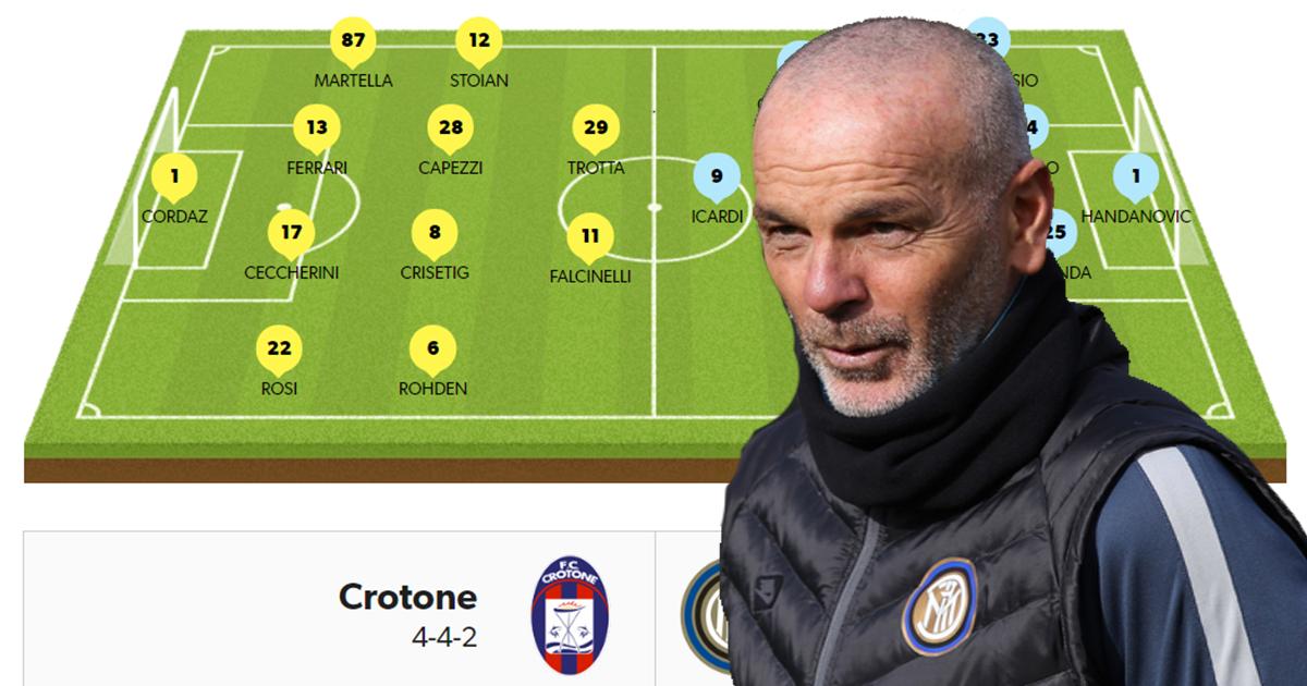 Crotone-Inter: Medel a centrocampo. Si rivede Murillo. Davanti…
