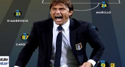 ESCLUSIVA - Ecco come giocherebbe l'Inter con Antonio Conte